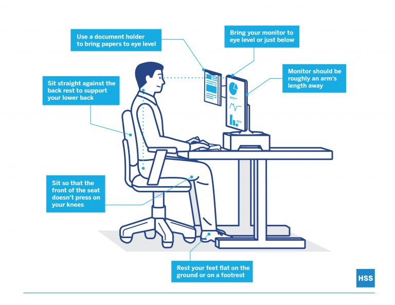Improve your work from home posture